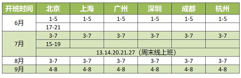 cissp 中文 版 官方 教材